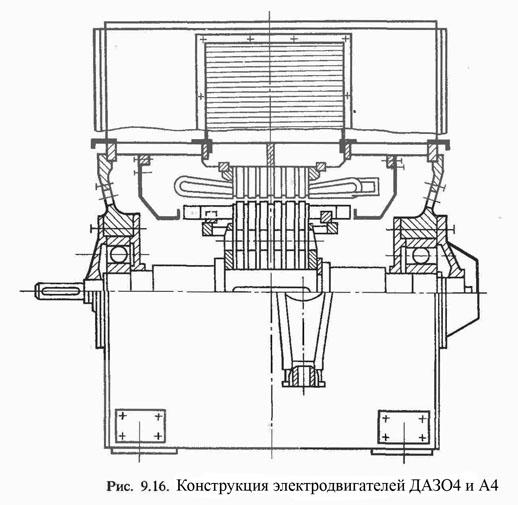 Электродвигатель А4 6000 Вольт конструкция чертеж
