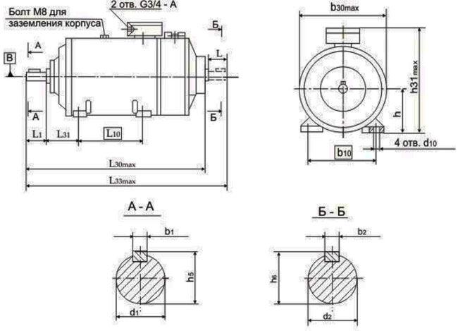Габаритные и монтажные размеры электродвигателей 4ПБМ