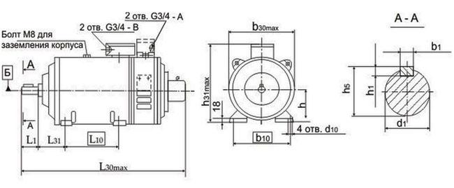 Размеры и габариты электродвигателей 4ПБМ с тахогенератором
