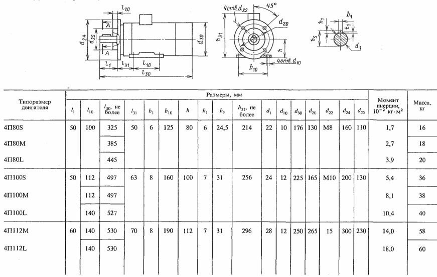 Электродвигатели постоянного тока 4ПБ, 4ПО монтажные размеры, вес, лапы и фланец