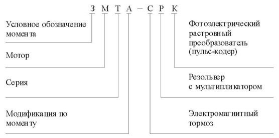 Электродвигатель 3МТА-СРК расшифровка маркировки