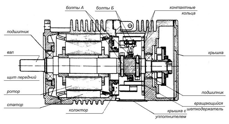 Конструкция электродвигателя постоянного тока МТА