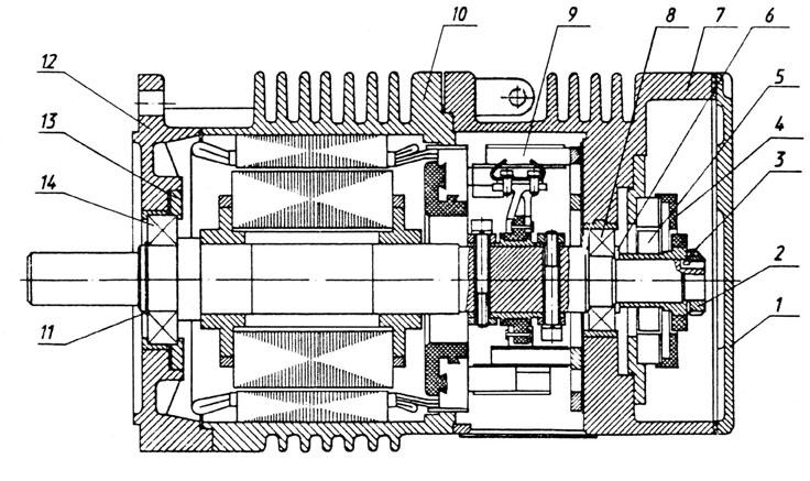 Монтаж, демонтаж электродвигателя постоянного тока МТА
