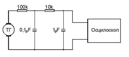 Схема электродвигателя станка с ЧПУ