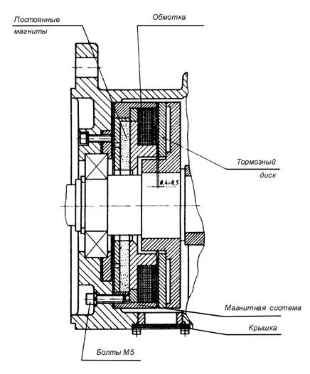 Конструкция тормоза электродвигателя постоянного тока
