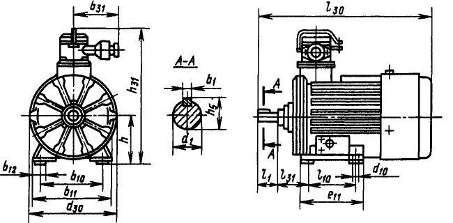 Габаритные размеры электродвигателей ВАО
