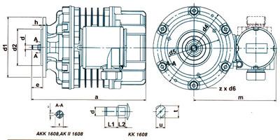 Размеры взрывозащищенных электродвигателей KK-ex производства Болгарии